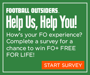 Football Outsiders survey banner