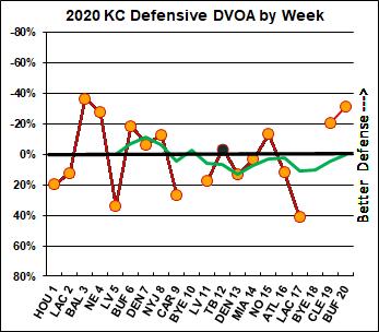 KC graph