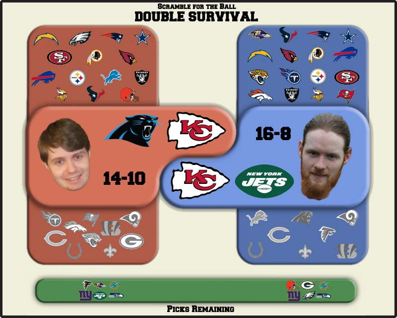 Bryan takes the Panthers, Andrew takes the Jets, and both take the Chiefs