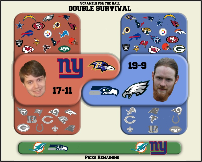 Andrew selects the Seahawks and Eagles; Bryan takes the Giants and Ravens.