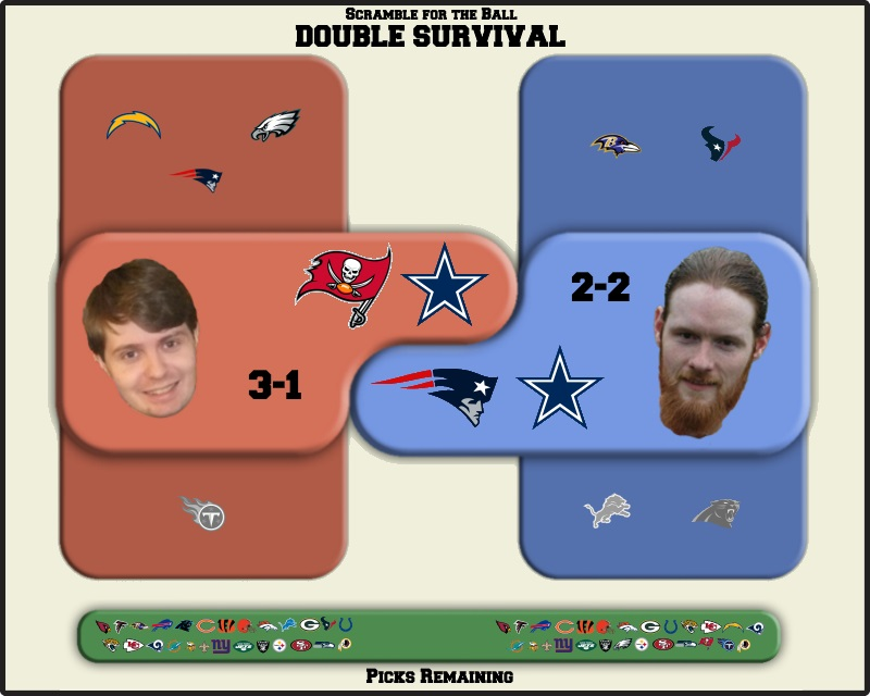 Bryan selects Tampa Bay and Dallas; Andrew selects Dallas and New England