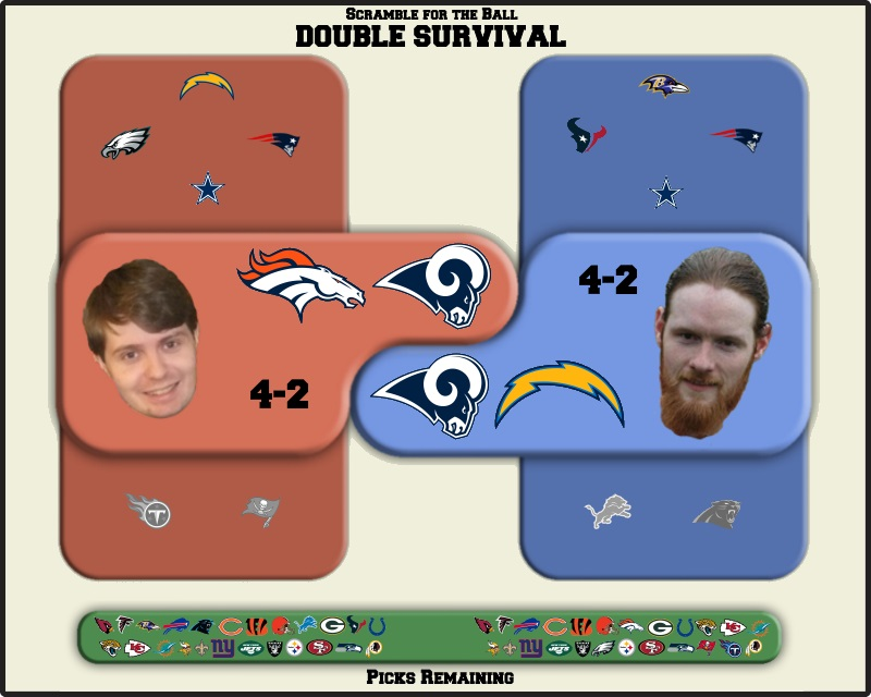 Bryan selects the Broncos; Andrew selects the Chargers, and both select the Rams.