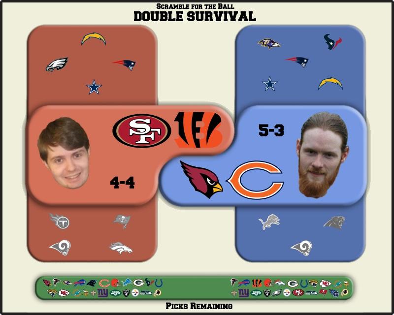 Bryan selects Cincinnati and San Francisco; Andrew picks Arizona and Chicago