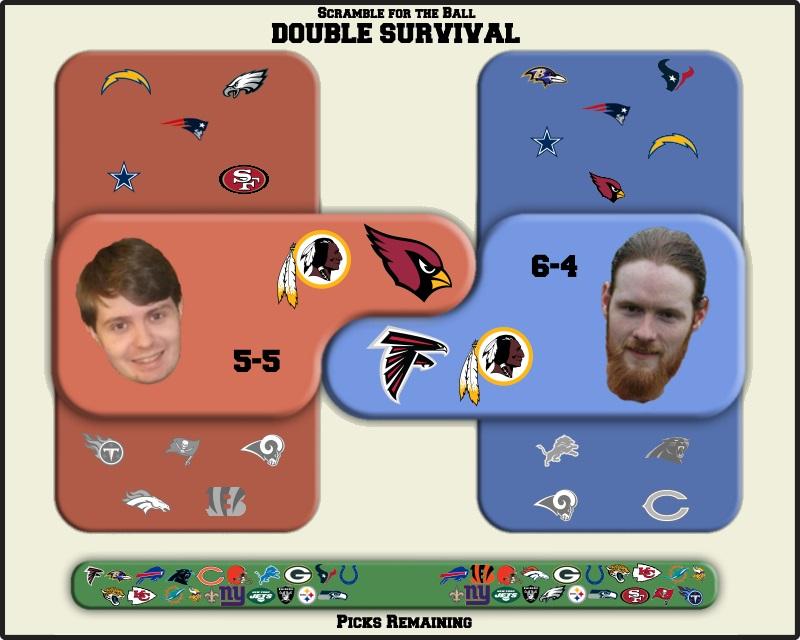 Bryan selects Arizona, Andrew selects Atlanta, and both select Washington
