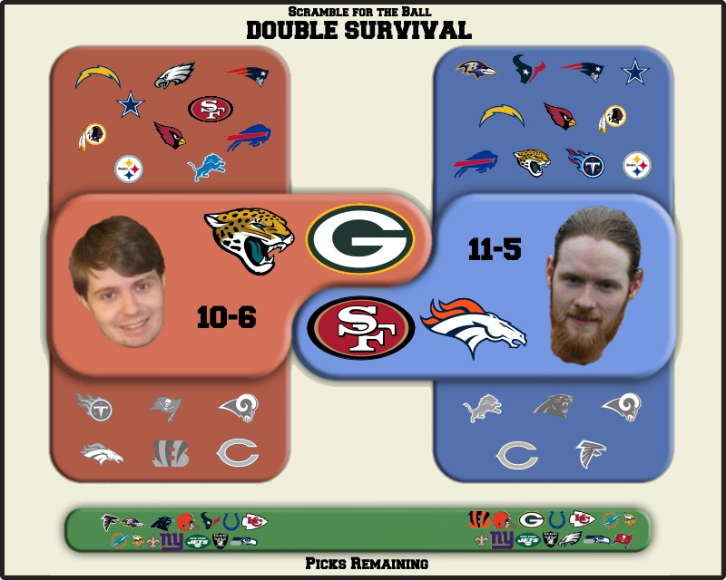 Bryan takes Jacksonville and Green Bay; Andrew selects Denver and San Francisco