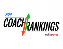 2020 Coach Rankings