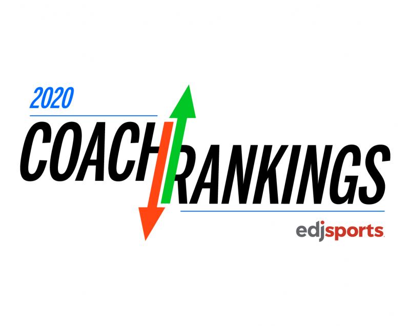 2020 Coach Rankings